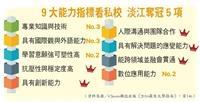 【企業最愛專刊】蟬聯19年 企業最愛私校