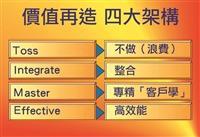 專題演講(一) 超級價值力-競爭優勢大升級
