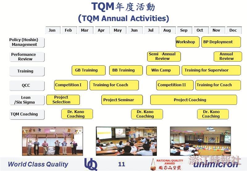 欣興電子規劃的年度TQM活動。(資料來源/欣興電子提供)