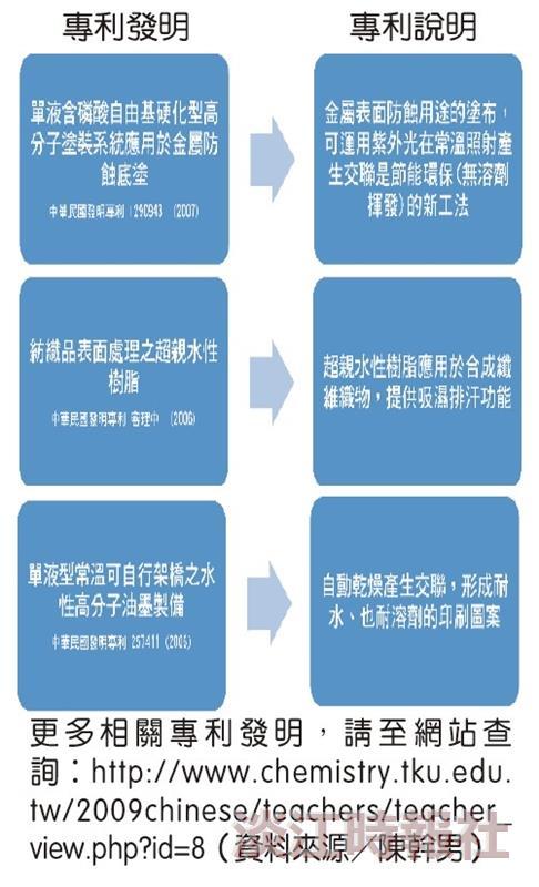 【淡江學術圈】學術研究人員專題報導─解密日常生活 發明家陳幹男