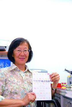 數學系教授鄭惟厚以《你不能不懂的統計常識》一書,榮獲吳大猷科學普及著作創作類銀籤獎,開心地與書合影。(攝影�黃士航)