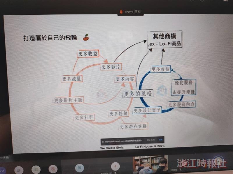 楊智傑分享創業心路歷程