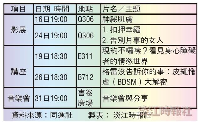 5月彩虹 走出性別新道路。(資料來源:同進社、製表: 淡江時報社)